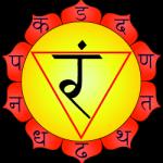 Chakra do Plexo Solar - Manipura