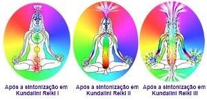 Níveis de Kundalini Reiki